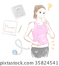 다이어트에 관한 고민 35824541