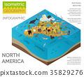 North America animal 35829276