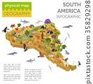 South, America, animal 35829298