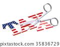 税收 美国 美国人 35836729