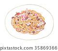 mushroom pasta, spaghetti, spagetti 35869366