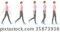 走路的姿勢 35873936