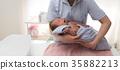 妇产科 产科 医院 35882213