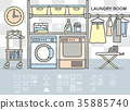 Laundry Service 35885740