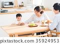 年轻的家庭 35924953