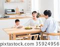 年轻的家庭 35924956