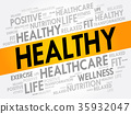 HEALTHY word cloud collage 35932047