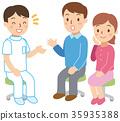 商議 諮詢 護士 35935388