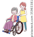 vector, vectors, Wheel Chair 35963381