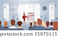 Influence lecture talking about business training 35970115