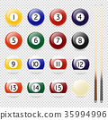 billiards, billiard, balls 35994996