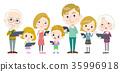 人物 人 家庭 35996918
