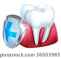 牙齿 牙科 防护 36003965