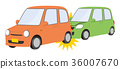 car accident, road accident, traffic accident 36007670