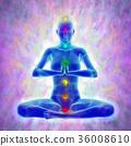 Meditation - aura and chakras 36008610