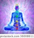 Yoga and meditation 36008611