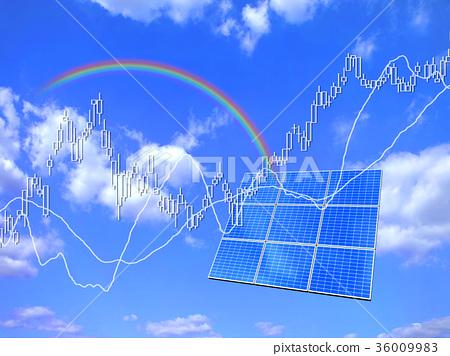太陽能電池板和生態股票價格 36009983