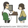 의사와 여성 환자 36012950