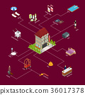 Hotel Service with Equipment Concept Isometric 36017378