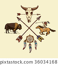 vector, illustration, indian 36034168