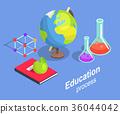 教育 學習 上課 36044042