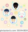 Children of different nationalities 36044800