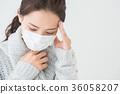 一個健康狀況不佳的女人 36058207