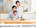 年輕的家庭 36060579