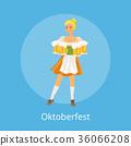 Oktoberfest Poster with Smiling German Waitress 36066208