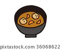 มิโสะ,อาหารญี่ปุ่น,ครัว 36068622