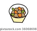 stewed, boiled, dish 36068698
