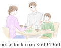 Family meal scenery 36094960