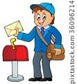 Postman topic image 1 36096214