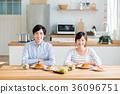 餐桌 吃 饮食 36096751