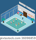 Physiotherapy Rehabilitation Clinic Isometric 36096859