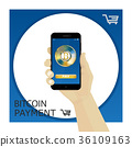 Bitcoin payment by smartphone. Hand holding phone 36109163
