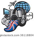 study english language course 36118804