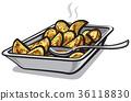 potatoes, roasted, dish 36118830