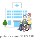 vector, vectors, Wheel Chair 36122330