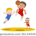 basket ball, dunk shot, slam dunk 36134444