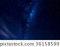 來自澳大利亞的銀河系 36158599