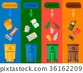 Different recycling garbage cards waste types 36162209