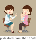 Cute boy see female Doctor 36162749