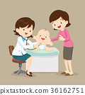 Mom and Pediatrician doctor examining little baby 36162751