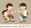 Mother and son see female doctor 36162753