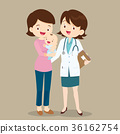Paediatrician and Mom with Baby 36162754