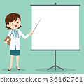 Smart female doctor presenting with Projector 36162761