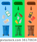 Different recycling garbage cards waste types 36170634
