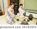入境旅遊文化體驗茶道 36183943