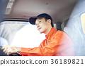 一個男人開車 36189821